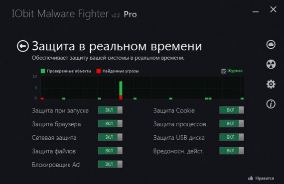 Другое: Антивирус IObit Malware Fighter PRO ver. 4.4 [+ Ключи]