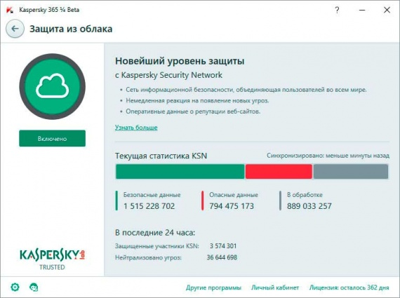 антивирус 365 от Kaspersky