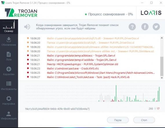 Сканирование Loaris Trojan Remover